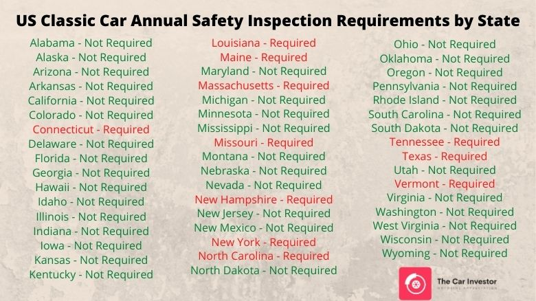 US Classic Car Annual Safety Inspection Requirements by State
