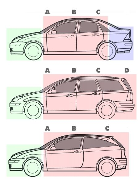Diagram showing saloon, estate, and hatchback body types